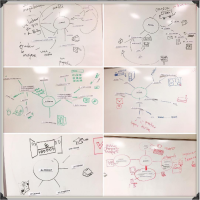 Drawing mind maps to learn technology vocabulary!