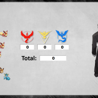 The final battle between our teams and the Team Rocket boss!