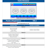 A sample trainer profile page